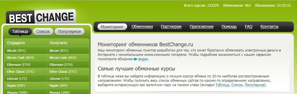 Best Change мониторинг обменников